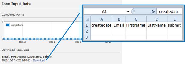 FormGate Input Data & Export File
