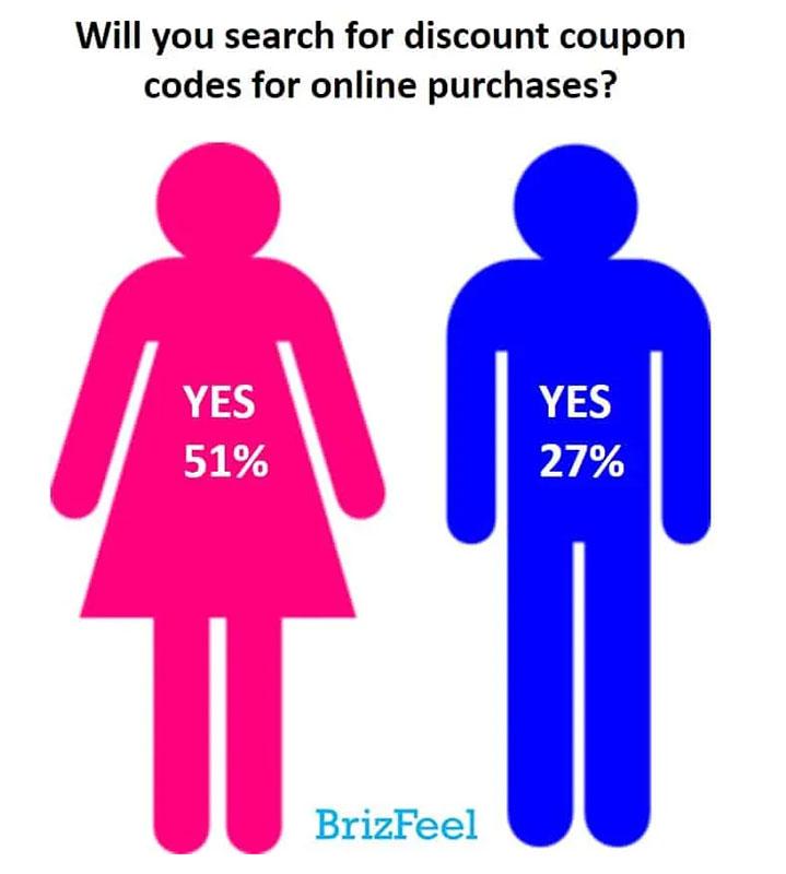 discount promo coupon code idea