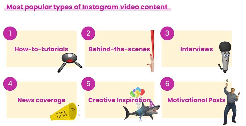 instagram reels content type popularity