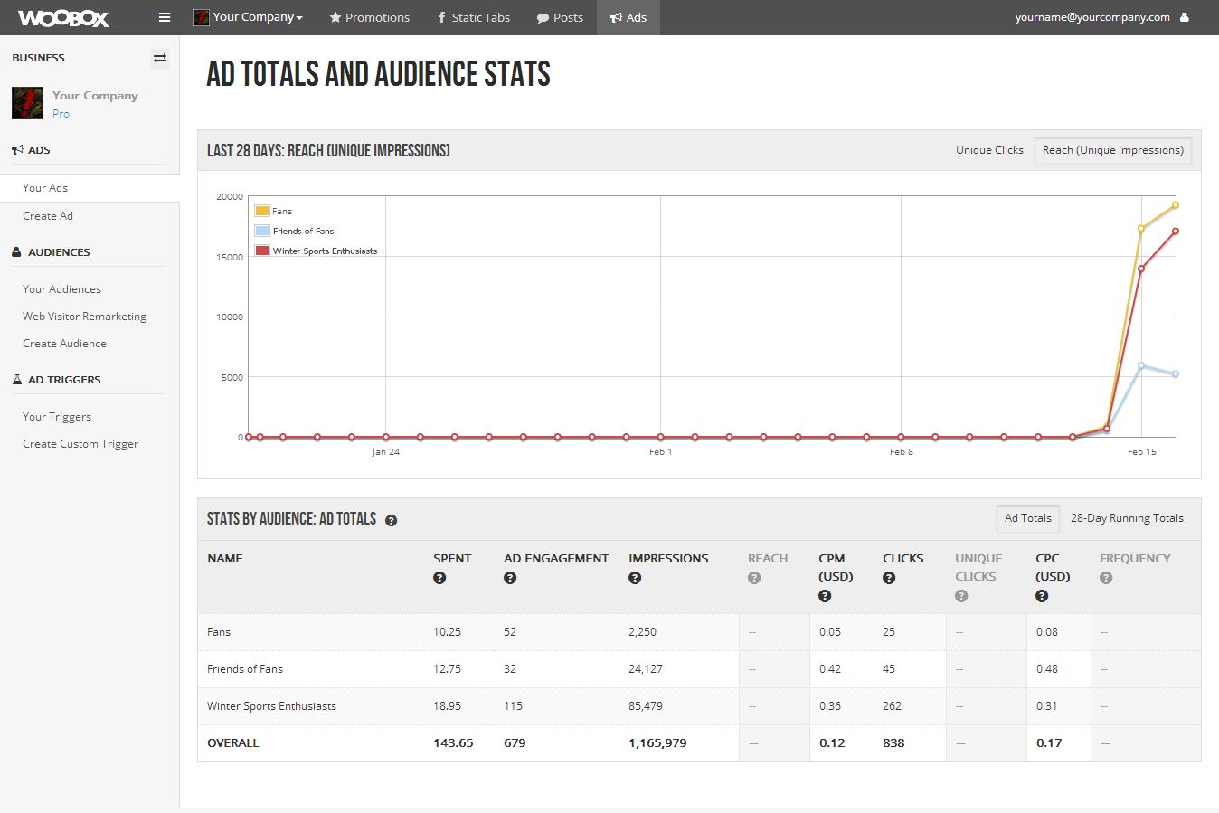 Ad---Stats