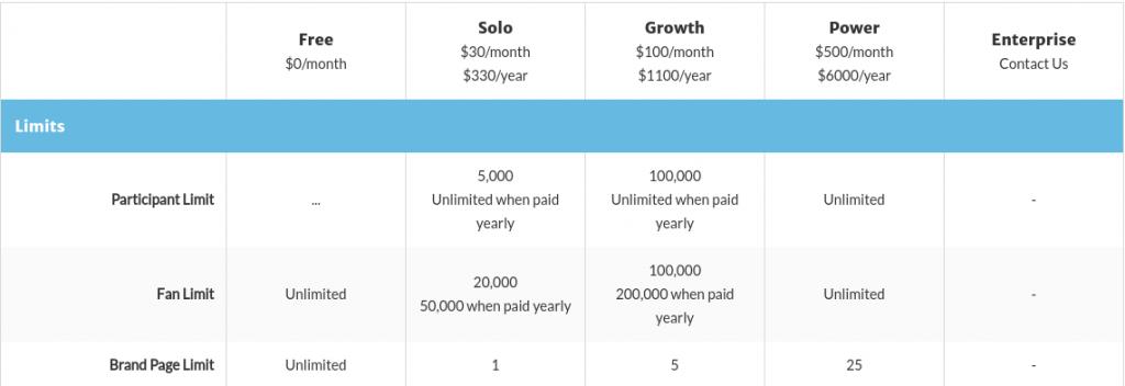woobox price guide blog image
